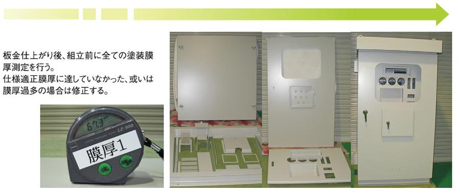 制御盤の塗装膜厚における適正基準