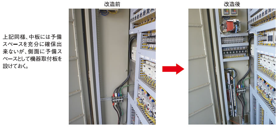 設備拡充を考慮した中板の最適レイアウト